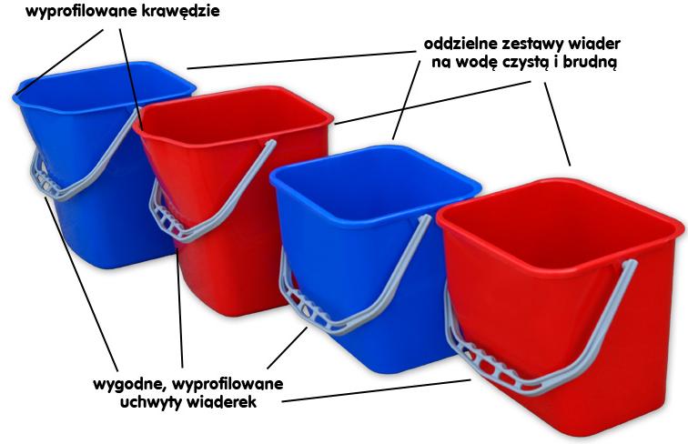 zestaw serwisowy dla firm sprzątających