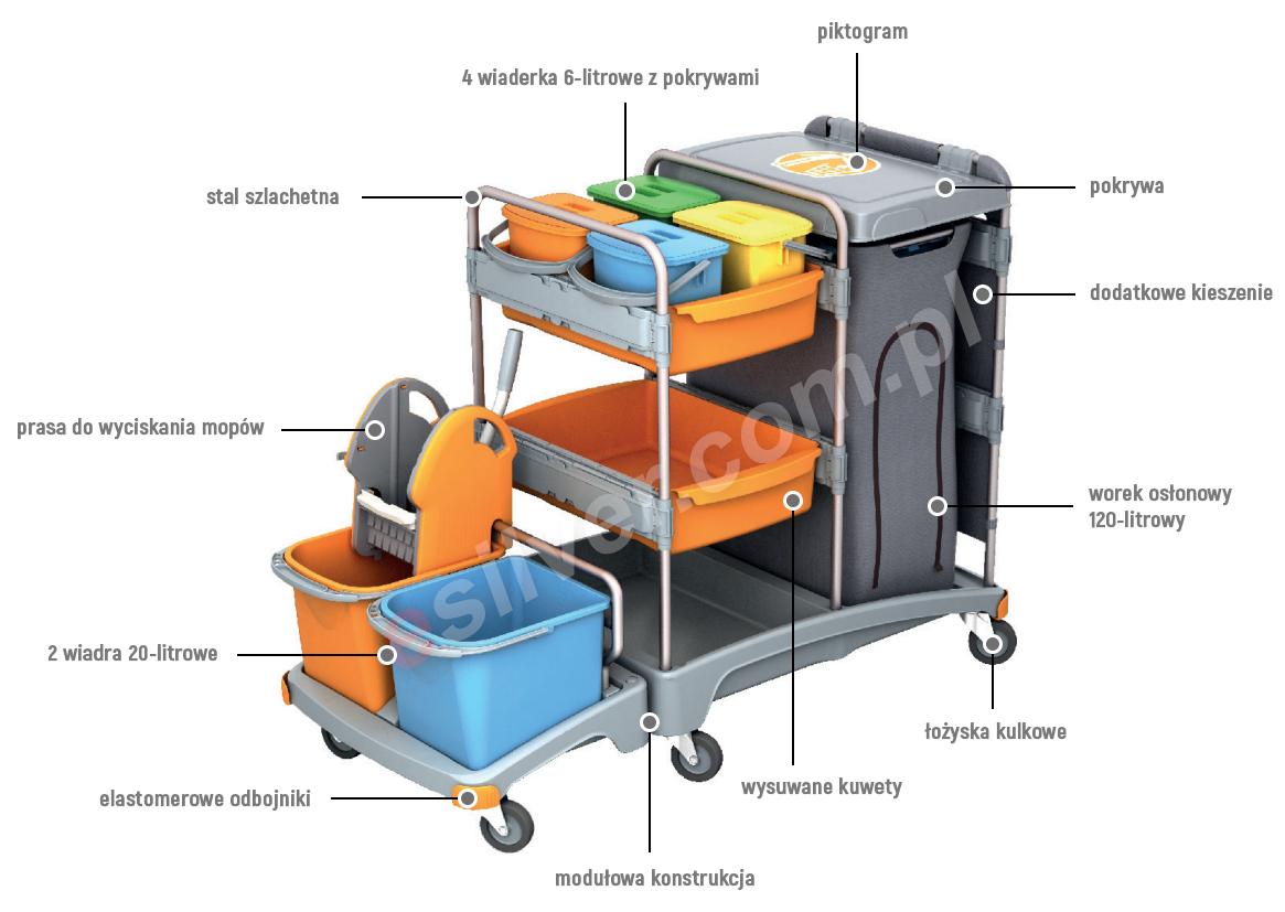 wózek serwisowy do sprzątania na mokro Splast TSZ-0020 hotelu szpitala