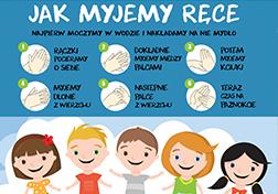 Instrukcje mycia HACCP, GHP, GMP do pobrania - Esilver.com.pl
