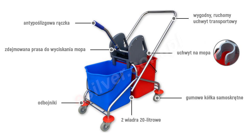 główne cechy dwu-wiadrowego wózka do sprzątania z mopem płaskim 352606